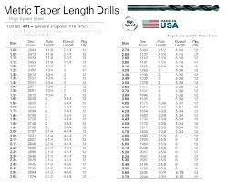 Drill Size 25 Cloverstreet Co