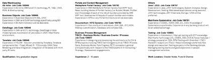 Gallery Of Dwh Project Manager Resume Data Warehouse Architect