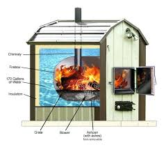 how to frame a wood burning fireplace plans how to build a wood burning outdoor furnace how to frame a wood burning fireplace