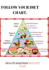 Healthy Diet Chart For Women Healthy Diet Chart For A Healthy Life
