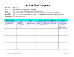 Action Plan Example Ppt With Sales Template Doc Plus Business Word