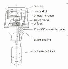 water flow switch lkb 01 buy switch,liquid switch,refrigeration Flow Switch Wiring Diagram water flow switch lkb 01 potter flow switch wiring diagram