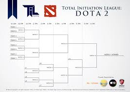 total initiation league dota 2