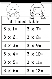 times tables worksheets 2 3 4 5 6 7 8 9 10 11 and 12 ...