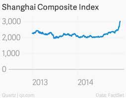 Shanghai Stock Market Index Chart The Shadowy Trading Behind Chinas Stock Market Boom Quartz