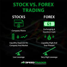 Investasi Di Forex Trading