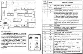 1989 f150 fuse box diagram 1989 wiring diagram instructions