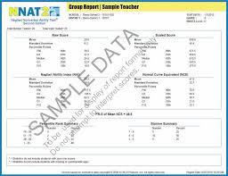 nnat2 sle group report