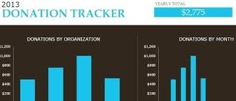 Fundraiser Tracking Spreadsheet Fundraising Tracking Template Excel Sales Goal Tracking Spreadsheet