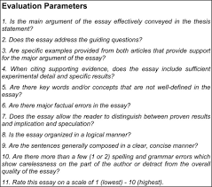 example of an evaluation essay writing an evaluation essay  example evaluation criteria these content 18 and style 9 example of an evaluation essay