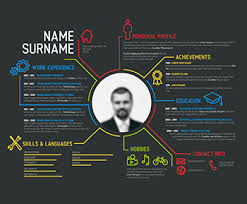 Free Resume Layout Template Delectable Benefits Of Using Free Resume Templates