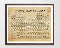 periodic table of elements science poster chemistry poster science art science wall art lab laboratory organic chemistry on organic chemistry wall art with chemistry art etsy