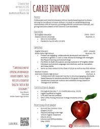 Sample Resume For English Teachers - Roddyschrock.com
