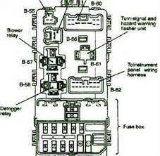 2001 mitsubishi mirage fuse box diagram wiring diagrams best 2001 mitsubishi mirage fuse box diagram