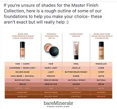 Bareminerals Original Foundation Colour Chart