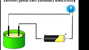 conductivity chemistry. chemistry \u2013 liquid conductivity, electrolysis and simple voltaic cell - english conductivity o
