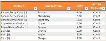 Inventory Template Enter Bill Of Materials For Each Product Fabric ...