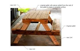 so anyway i made this picnic table out of 2 3rds of a pallet some s 2x4s i found and one or two new 2x4s stud length at 2 a stick that s 4 out