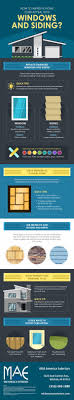 Infographics How To Improve Home Curb Appeal With Windows And Siding - Mid america exteriors wichita ks