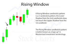 Stock Market Terms Definitions Trendy Stock Charts