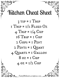 Tips On Tuesdays Printable Kitchen Conversion Chart Fruit