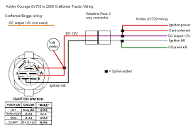 wiring diagram for 3600 ford tractor the showy ignition switch 1973 ford f100 wiring diagram at 1970 Ford Ignition Switch Diagram