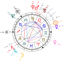 Astrology And Natal Chart Of Diana Princess Of Wales Born