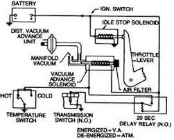 86 el camino wiring diagram 86 image wiring diagram 86 el camino wiring diagram picture 86 el camino wiper motor on 86 el camino