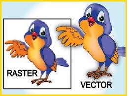 afbeelding vector maken
