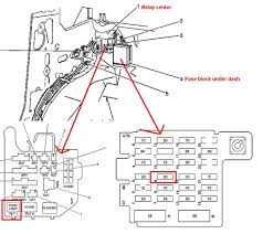 similiar 1988 chevy van fuse block diagram keywords chevy astro van fuse box diagram image details