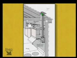 range hood duct installation. Contemporary Duct In Range Hood Duct Installation