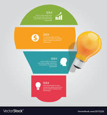 Four 4 Elements Of Idea Info Graphic Chart Overlap