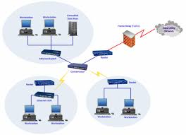 diagram design network diagram online software lucidchart chart wired home network diagram at The Four Components Of Home Network Diagram