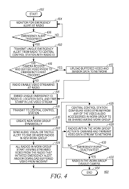 US08805431 20140812 D00004 patent us8805431 apparatus and method for initiating and sharing on it security incident report template