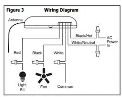 85112 04 wiring diagram wiring diagram libraries hunter ceiling fans wiring diagram simple wiring schemaceiling fan wall switch wiring diagram castrophotos hunter ceiling