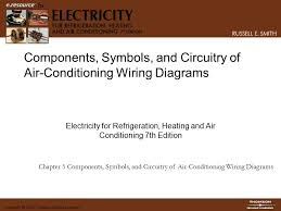 components, symbols, and circuitry of air conditioning wiring Heating And Air Conditioning Wiring Diagrams components, symbols, and circuitry of air conditioning wiring diagrams york heating and air conditioning wiring diagrams
