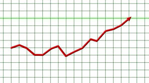 Stock Chart Up Animation Of Business Or Stock Stock Footage Video 100 Royalty Free 15817837 Shutterstock