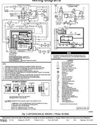 carrier air handler wiring diagram carrier wiring diagrams online