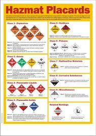 Hazardous Material Placards Truck Driver Meals Stuff
