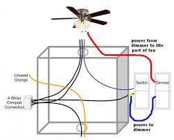 ceiling fan light on dimmer switch fan on normal switch pertaining to amazing house dimmer switch for ceiling fan plan