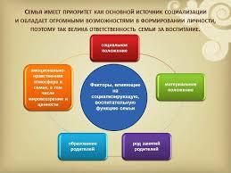 Практика для курсовой работы методы управления на предприятии Инвентаризация реферат курсовая работа диплом