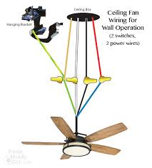 red wire black wire facbooik com Ceiling Fan Installation Wiring Diagram how to install your own ceiling fan smart ceiling fan wiring diagram