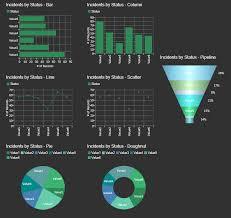Chart Widget Chart Widgets