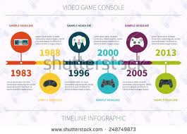 video game console timeline with set of icons vector design template facebook cover photo