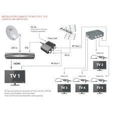 electrical wiring satellite dish wiring diagram on direct tv diagrams 94 diagr direct tv wiring diagrams 94 wiring diagrams