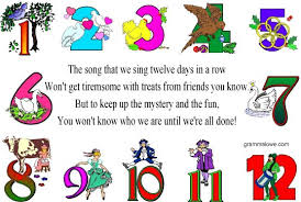 The Cost Of The U201cTwelve Days Of Christmasu201d GiftsGifts In 12 Days Of Christmas