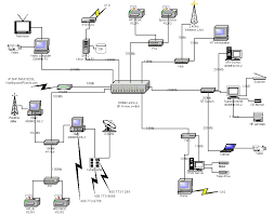 computer wiring diagram computer automotive wiring diagrams description floydnet computer wiring diagram