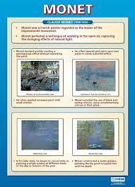 Wildlife Movement Chart Amazon Com Monet Art Posters Gloss Paper Measuring 33