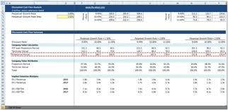 Cash Flow Model Excel Single Sheet Dcf Discounted Cash Flow Excel Template