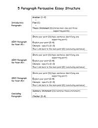hamlet resume english resume builder hamlet resume english no fear shakespeare shakespeares plays plus a modern resume examples sample essay introduction